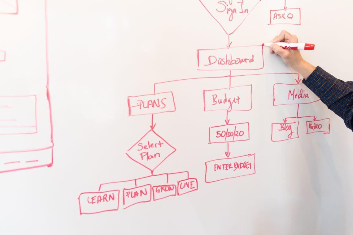 Mentorship Blog 4: The Importance of Processes